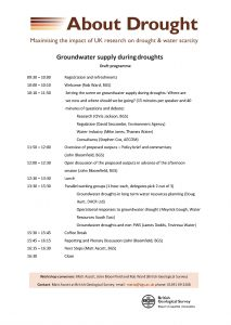 Groundwater supply during droughts: image of draft programme