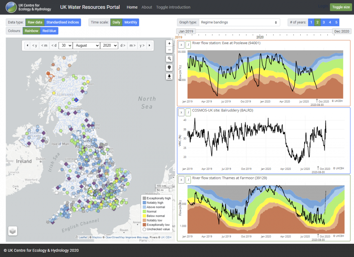 Putting real-time data into the hands of water managers